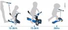 Самокат GLOBBER EVO 5 in 1 синий со светящимися колесами  32