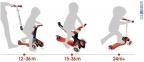 Самокат GLOBBER EVO 5 in 1 красный со светящимися колесами  20